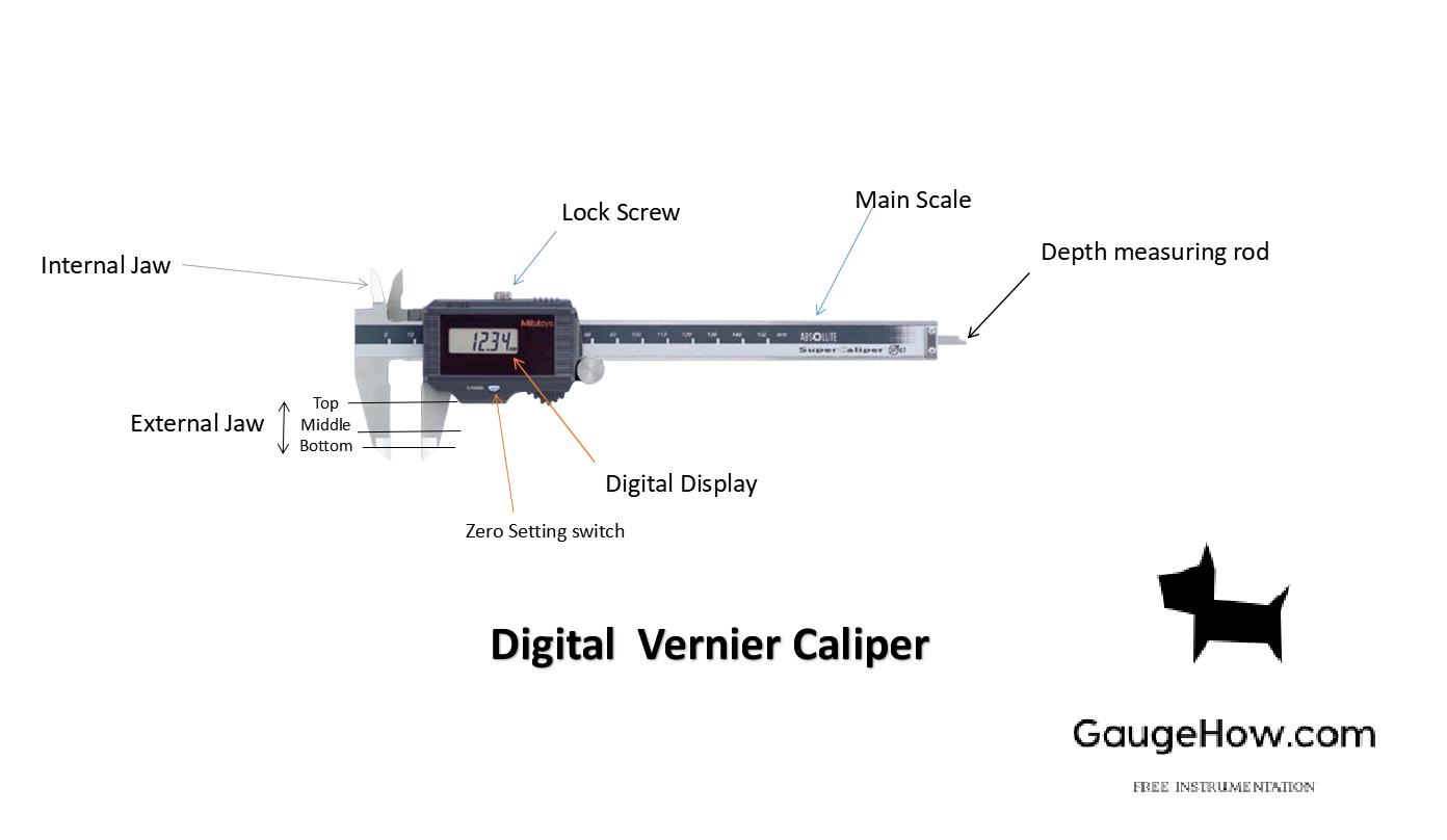 digital vernier