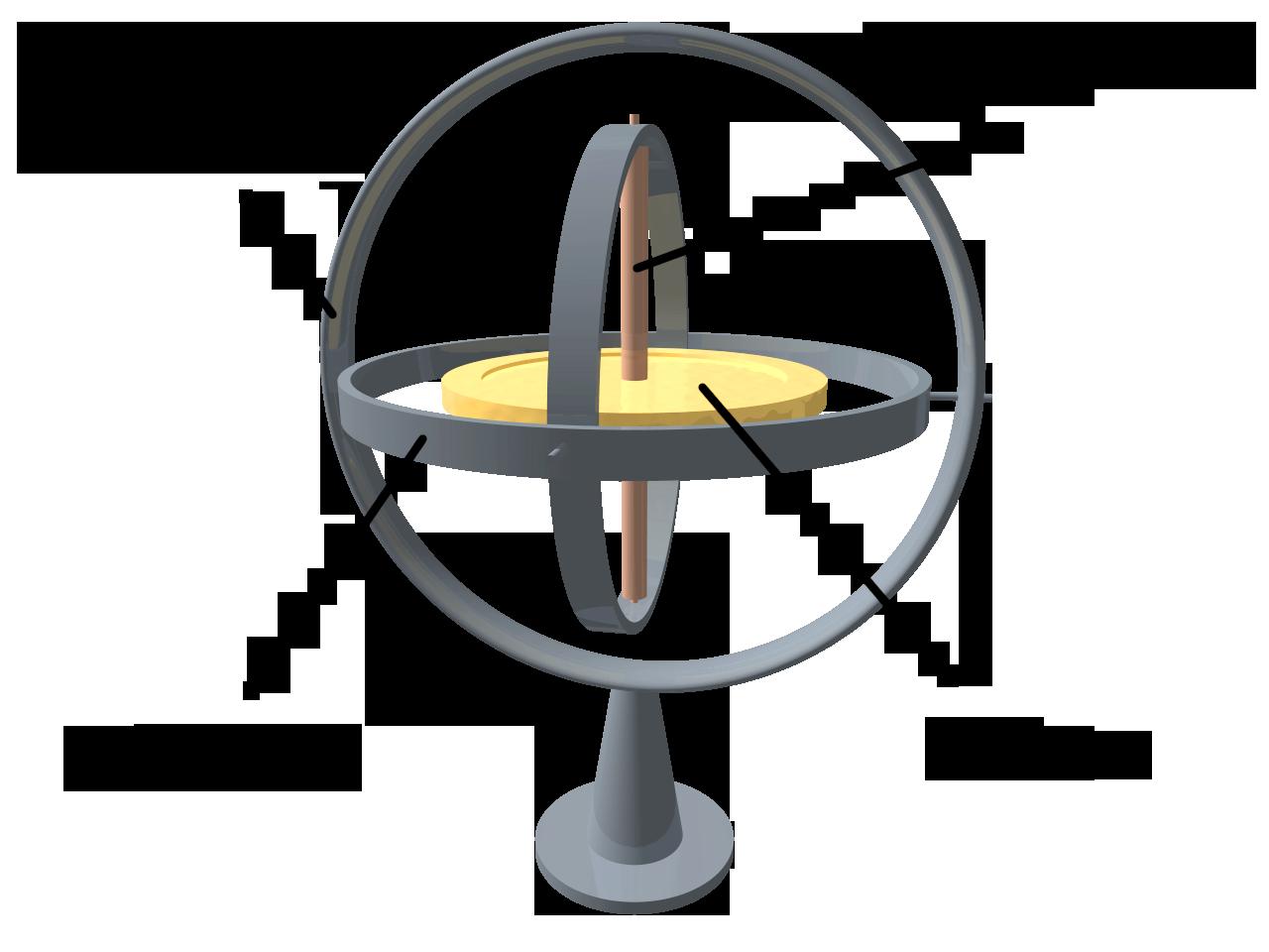 3d gyroscope